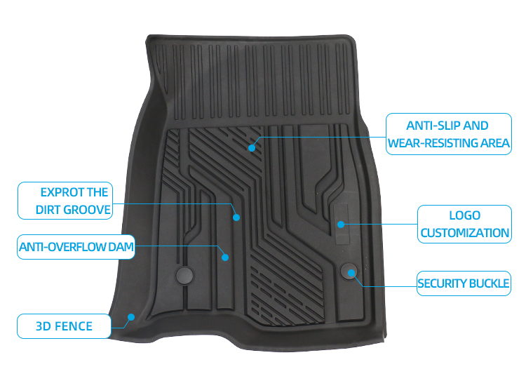 car mat advantage